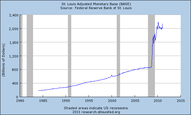 Chart-Monetary-Base